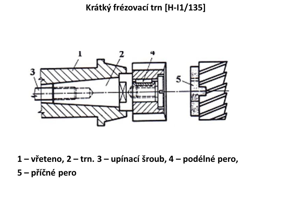 Krátký frézovací trn [H-I1/135] 1 – vřeteno, 2 – trn
